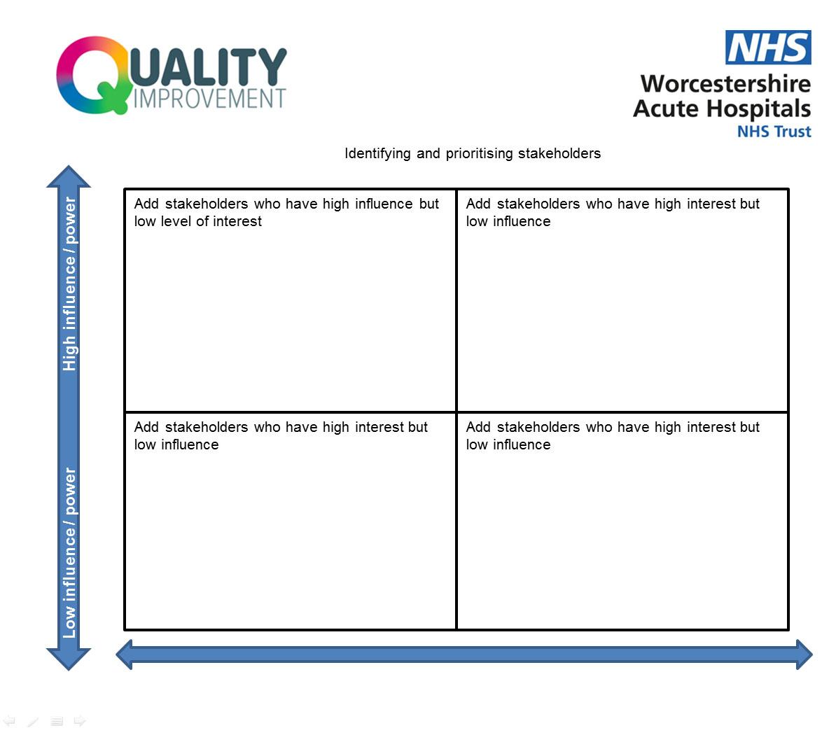 Quality Improvement Tools Worcestershire Acute Hospitals Nhs Trust